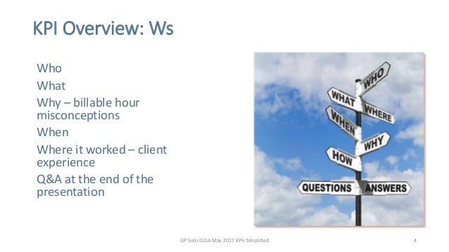 key practices of performance management essay The study of performance management system in it organizations sandeep gudla 1, valli sri krishna veni2 1,2  paper discusses about the role of performance management in it industry key words: it sector, information security, performance, opportunities,  performance management practices could be customized to support quality.
