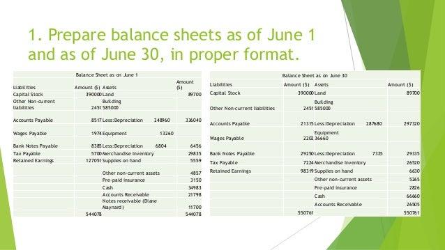 maynard company income statement
