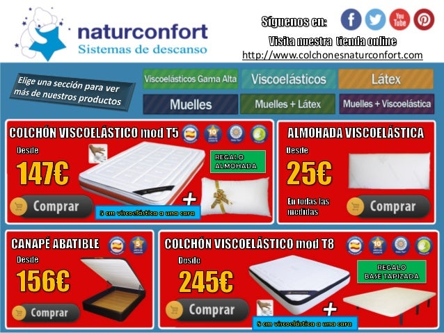 Precios de colchones viscoelásticos | Colchones Madrid | Tienda de c…