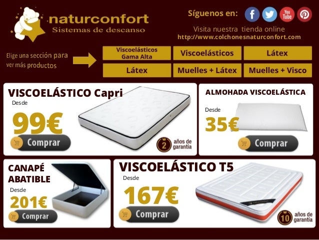 El colchón más barato del mercado | Tienda de colchones Naturconfort