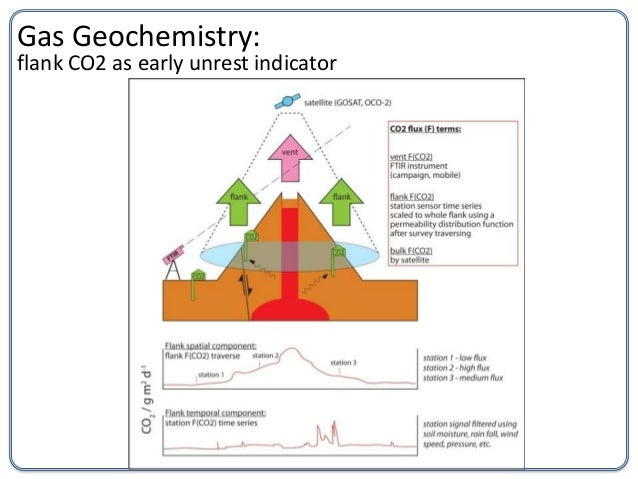diagram of mayon volcano image collections   how to guide