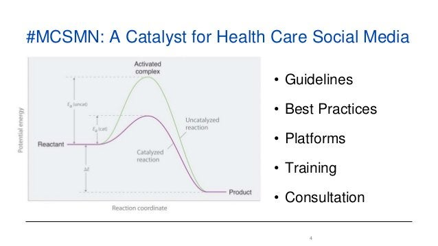 4 #MCSMN: A Catalyst for Health Care Social Media • Guidelines • Best Practices • Platforms • Training • Consultation