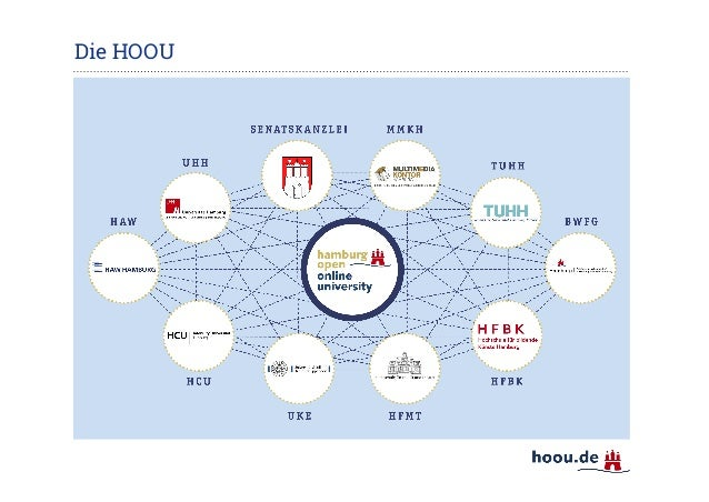 HOOU– Markenkern Lernendenorientierung &Kollaboration Öffnungfürneue Zielgruppen& zivilgesellschaftliche Relevanz W...