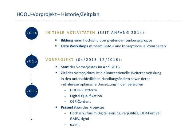HOOU-Vorprojekt– Historie/Zeitplan P R OJ E K T I E R U N G S P H A S E ( 0 1 / 2 0 1 7 –1 2 / 2 0 1 8 ) :2 0 1 7 2 0 1 8...