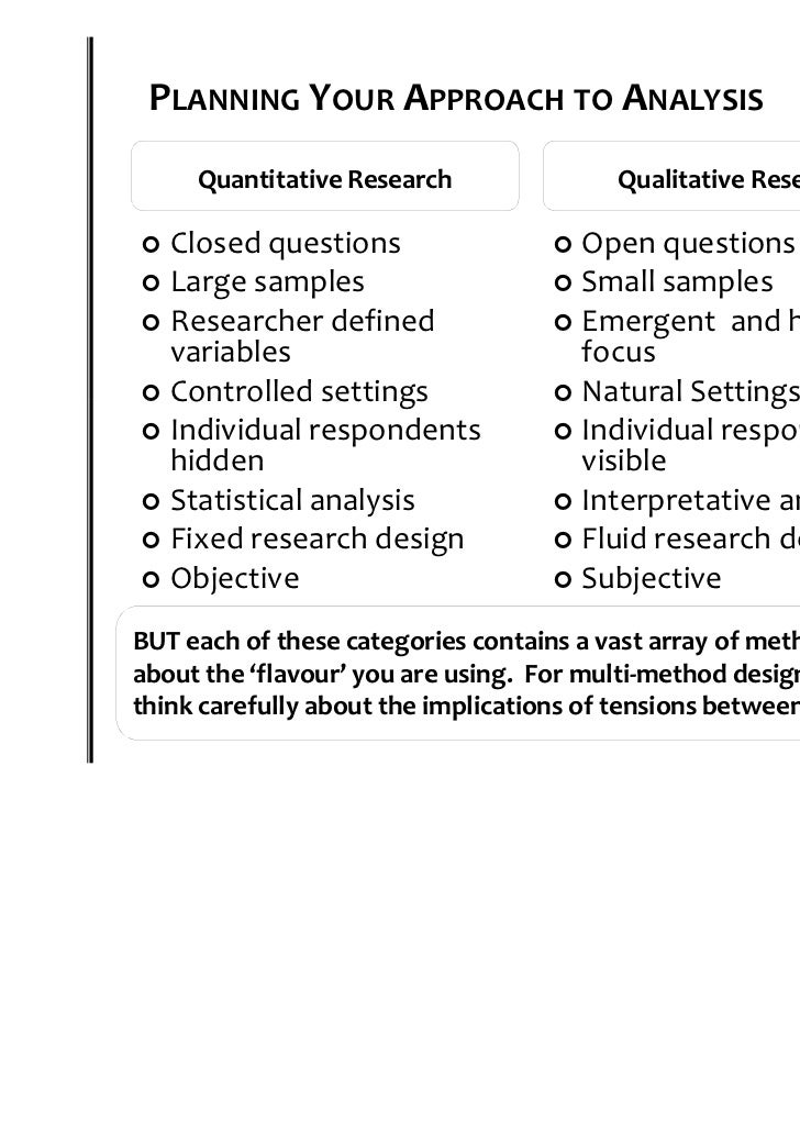 Pdf) qualitative research strategies and data analysis methods in.