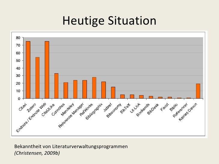 Heutige Situation Bekanntheit von Literaturverwaltungsprogrammen (Christensen, 2009b)