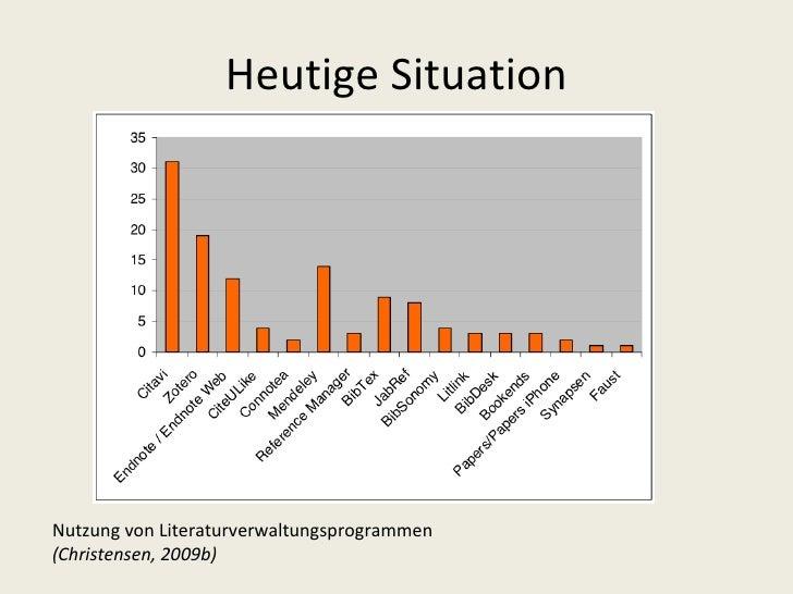 Heutige Situation Nutzung von Literaturverwaltungsprogrammen (Christensen, 2009b)