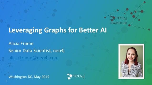 1 Leveraging Graphs for Better AI Alicia Frame Senior Data Scientist, neo4j alicia.frame@neo4j.com Washington DC, May 2019