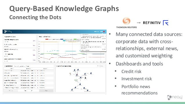 HetioNet is a knowledge graph integrating over 50 years of biomedical data Leveraged to predict new uses for drugs by usin...