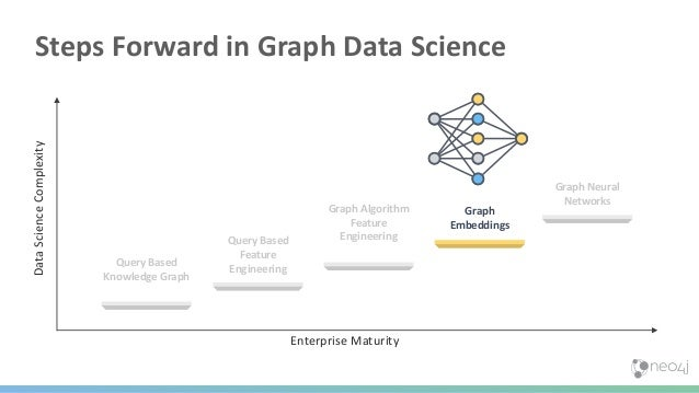 35 Graph Embeddings - Recommendations Explainable Reasoning over Knowledge Graphs for Recommendation