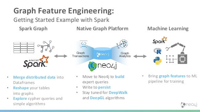 Graph Native Learning refers to deep learning models that take a graph as an input, performs computations, and return a gr...