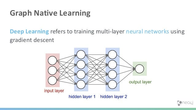 Example: electron path prediction 42 Graph Native Learning
