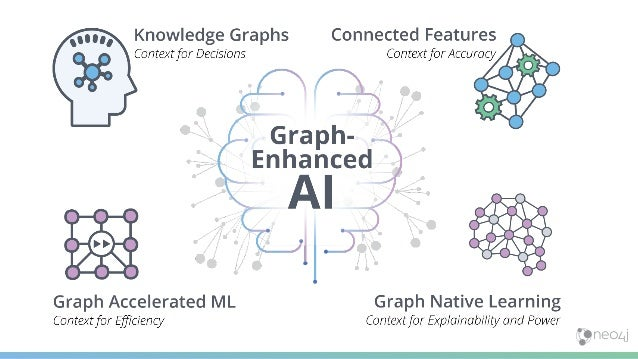 """""""The idea is that graph networks are bigger than any one machine-learning approach. Graphs bring an ability to generalize ..."""