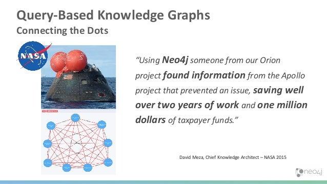 Leveraging Graphs for Better AI