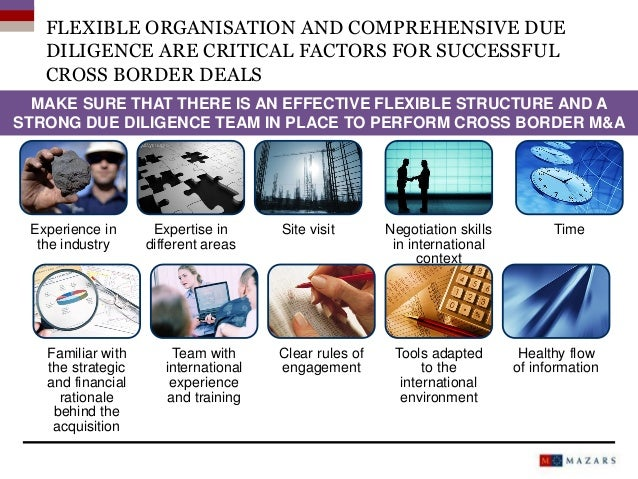 the factors affecting cross border negotiations Cultural differences can influence business negotiations in significant and   each of these factors, which can vary dramatically when you cross national  borders.