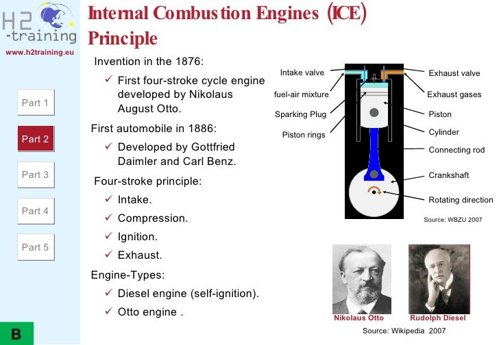 overview of the invention of the internal combustion engine An internal combustion engine try the new google patents summary the present invention is an improved internal combustion engine which uses spherical.