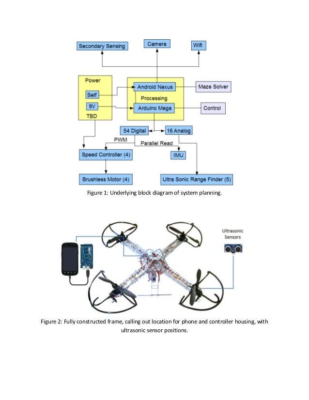 Maze solving quad_rotor