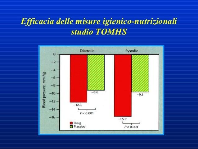 Mazzuca V. Inquadramento clinico del Paziente con..