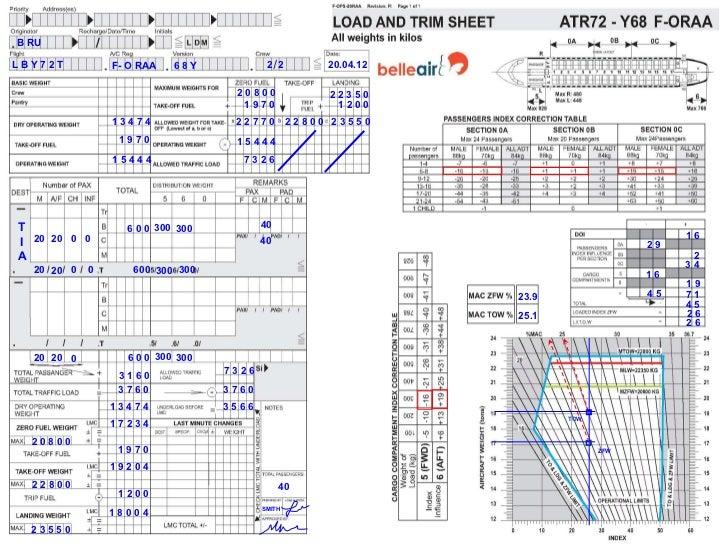 mass and balance rh slideshare net airbus a320 weight and balance manual JetBlue Airbus A320