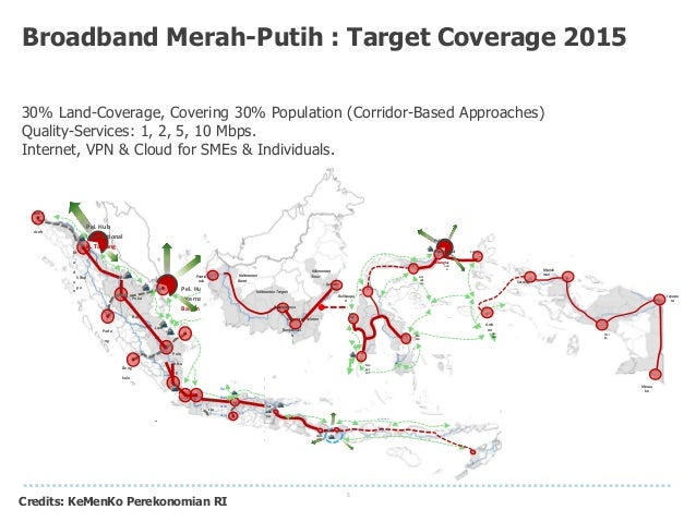 broadband connectivity for indonesia