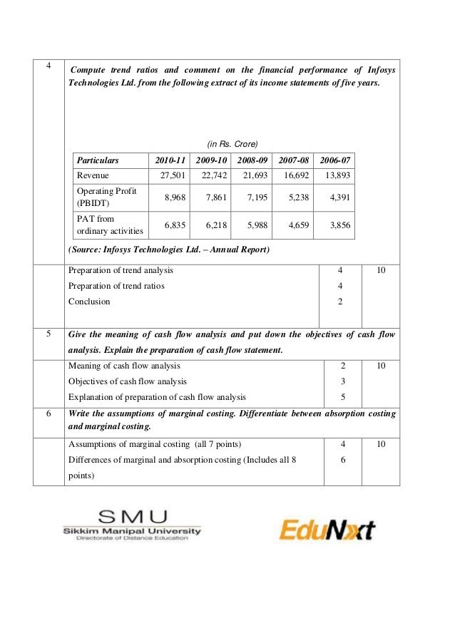 mb0041 financial and management accounting solved assignment Smu mba summer solved assignments smu mba fall solved assignment mb0041 smu mba summer 2015 ist sem assignment mb0041 & financial and management accounting.