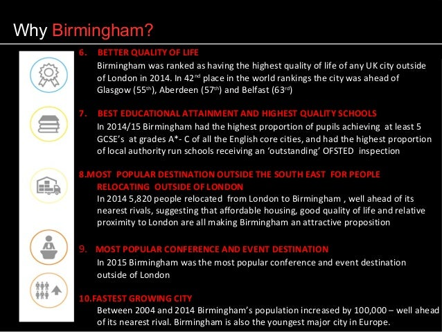 Marketing Birmingham Making Birmingham A Global Destination - The 10 fastest growing destination cities of 2015