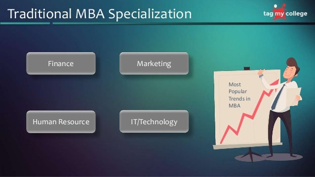 Mba In Digital Marketing Salary