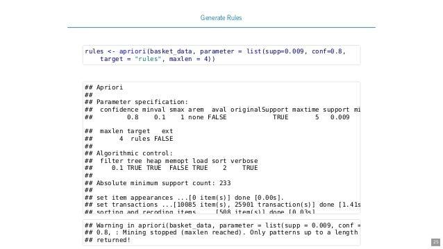 grossiste 9557d dfba4 Market Basket Analysis in R