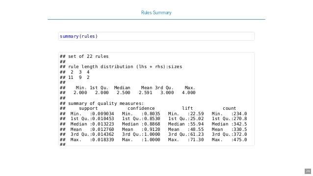 grossiste e8086 2cb5e Market Basket Analysis in R
