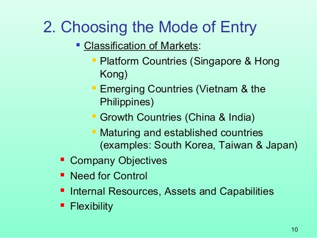 the choice of foreign entry modes in a control perspective essay Foreign direct investment theories:  perspective, they are often regarded as generators of employment, high productivity,  foreign firms must possess certain .