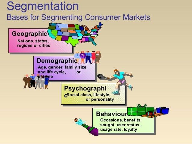 Personality Theories – Organizational Behavior (MBA/BBA)