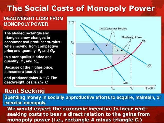 Mba1014 Monopoly 220513