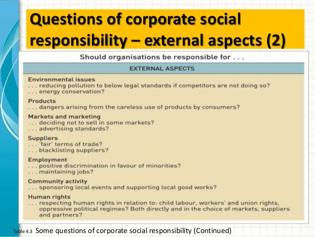 stances of social responsibility Nike has taken a proactive stance to labor issues as part of the company's corporate social responsibility goals the company has decided to take the offensive in terms of responding to criticism about labor conditions in the company's supply chain, according to a nike corporate responsibility report.