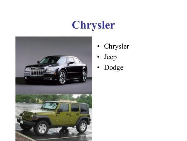 general motors market structure