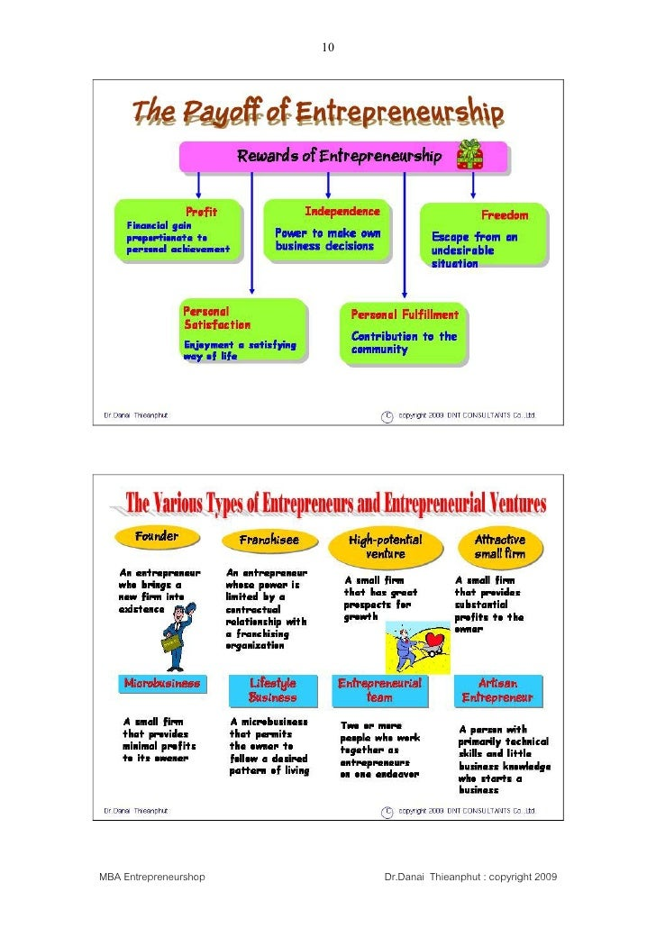 10     MBA Entrepreneurshop        Dr.Danai Thieanphut : copyright 2009