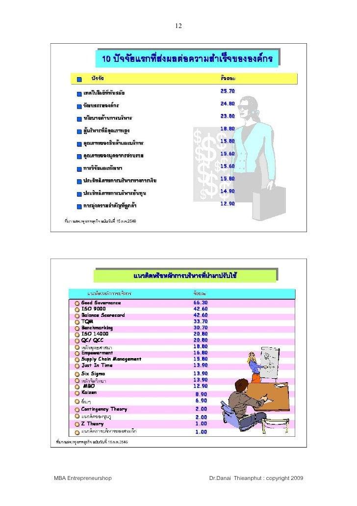 12     MBA Entrepreneurshop        Dr.Danai Thieanphut : copyright 2009