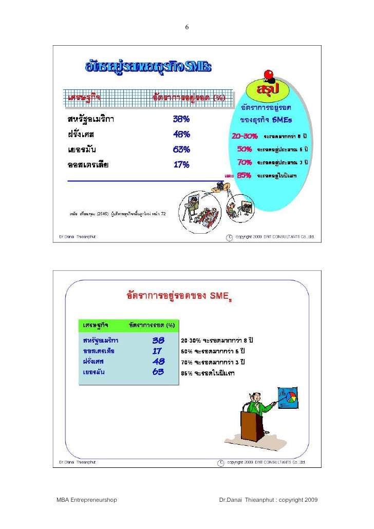 6     MBA Entrepreneurshop       Dr.Danai Thieanphut : copyright 2009