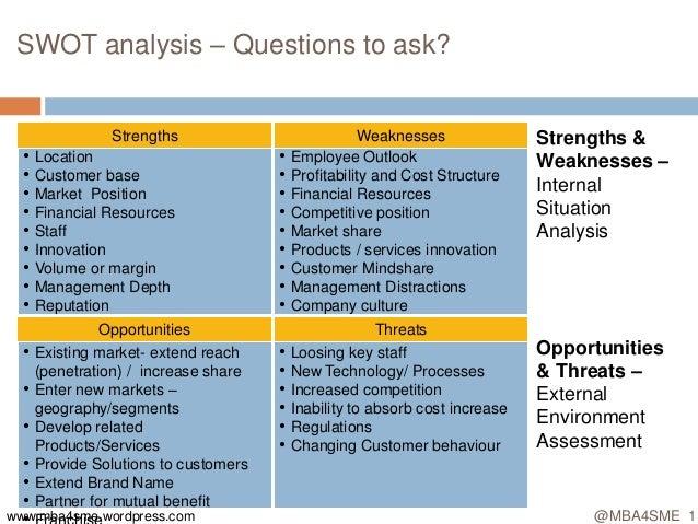 SWOT Analysis of Samsung