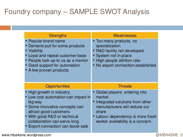 MbaSme Swot Analysis
