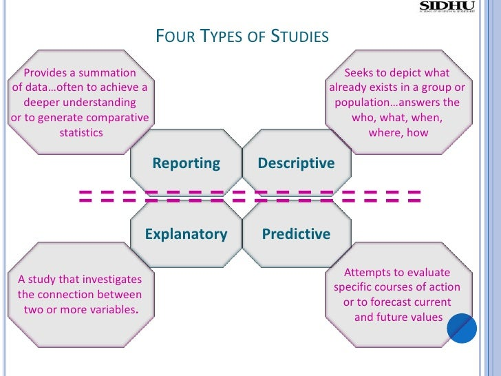brm report on comparative study In the conclusion to your report, you do a number of important things: summarize the main points you made in your introduction and review of the literature review (very briefly) the research methods and/or design you employed.