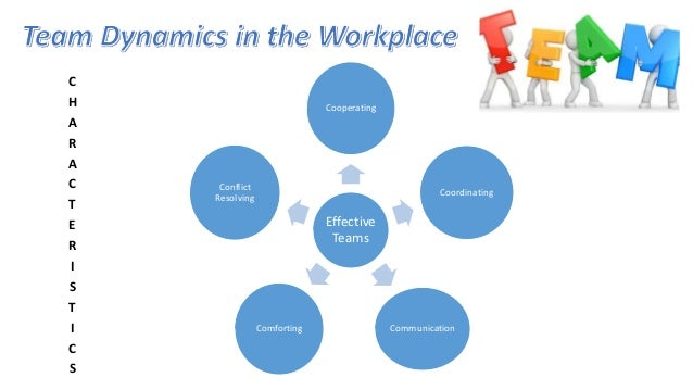 team dynamics on team communication essay Open communication is central to good team dynamics, so make sure that everyone is communicating clearly include all of the forms of communication that your group uses – emails, meetings, and shared documents, for example – to avoid any ambiguity.