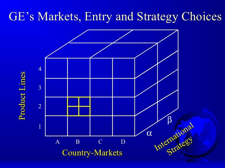 lincoln electric entry strategy india Conclusion issue: decide entry strategy to expand business in asia questions recommendation 1is indonesia an appropriate market yes, the market is still small, but the growth rate is high 2how about profitability.