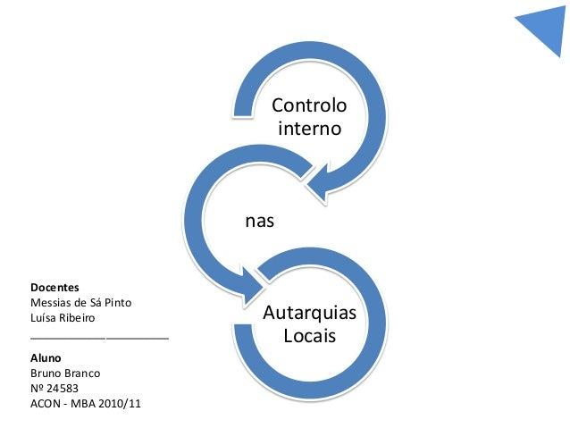 Controlo interno  nas Docentes Messias de Sá Pinto Luísa Ribeiro ______________________ Aluno Bruno Branco Nº 24583 ACON -...