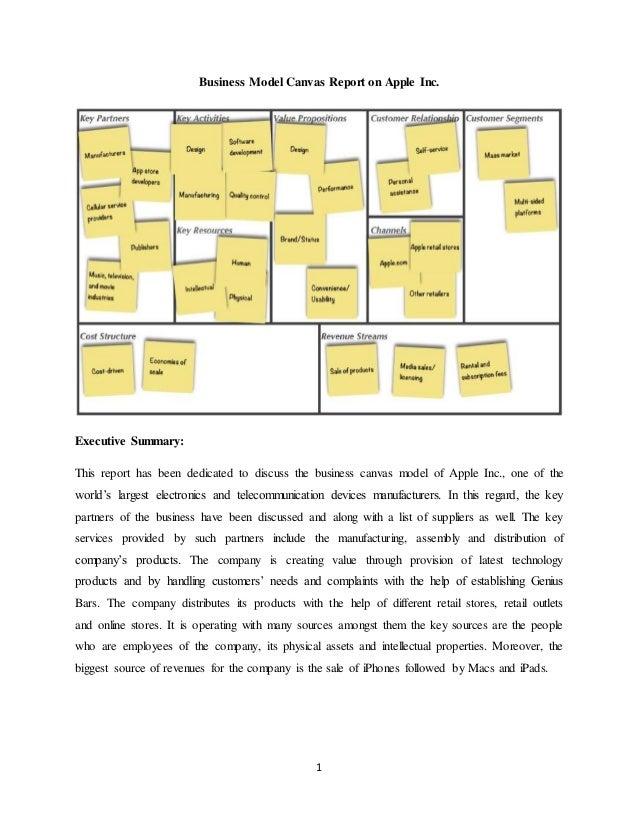 Http//business Model Generation.com/s/value_proposition_canvas.pdf