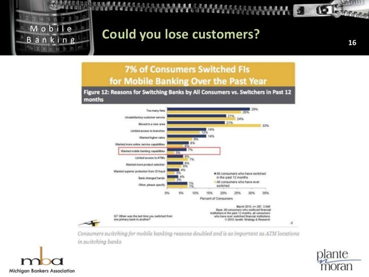 Could you lose customers?<br />16<br />
