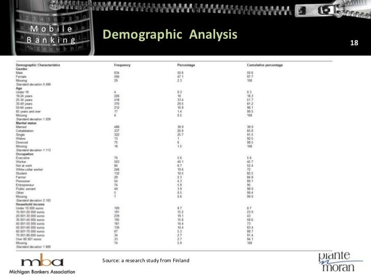 Demographic  Analysis<br />18<br />Source: a research study from Finland<br />