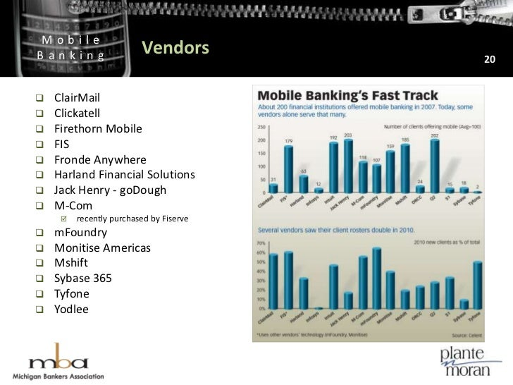Vendors<br />20<br />ClairMail<br />Clickatell<br />Firethorn Mobile<br />FIS<br />Fronde Anywhere<br />Harland Financial ...
