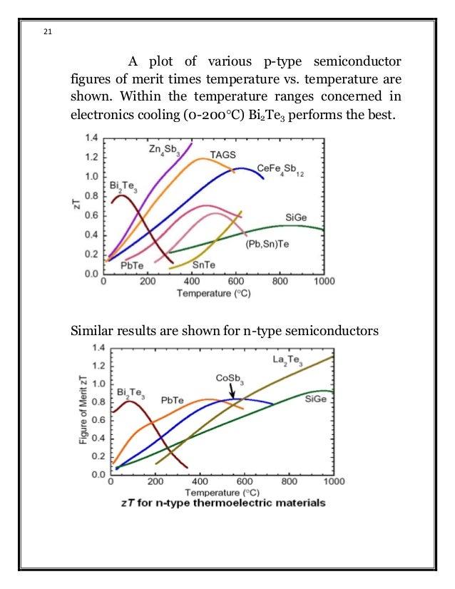 project report on peltier refrigerator rh slideshare net