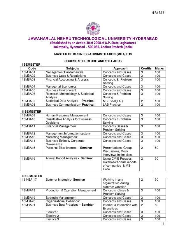 MBA R13 1 JAWAHARLAL NEHRU TECHNOLOGICAL UNIVERSITY HYDERABAD (Established by an Act No.30 of 2008 of A.P. State Legislatu...