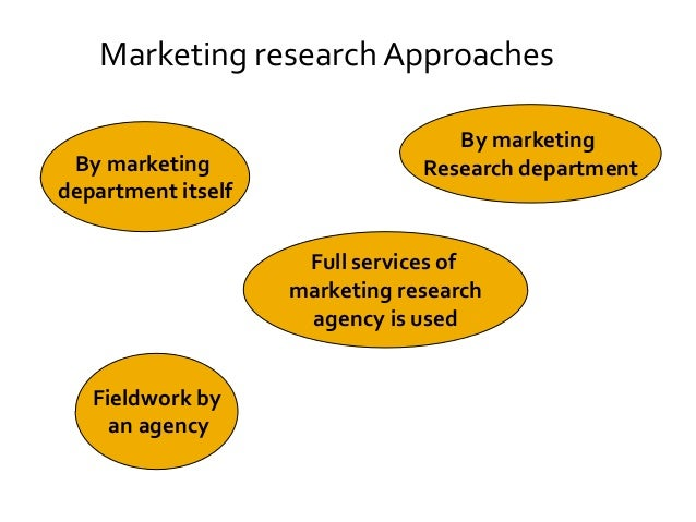 mba notes for marketing Marketing strategy mba notes 10 - read online for free.